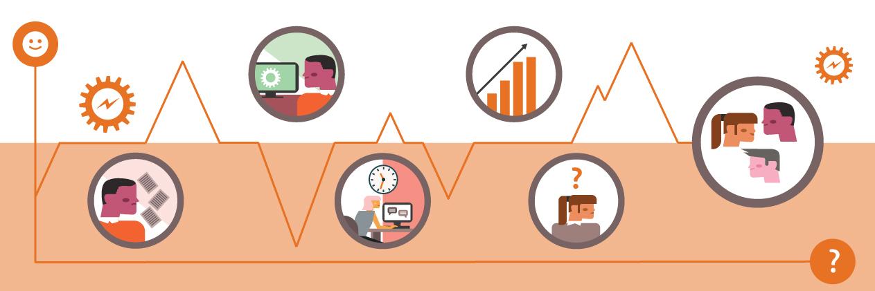 agile office envirobment - agile environment - awa - advanced workplace associates - agile working