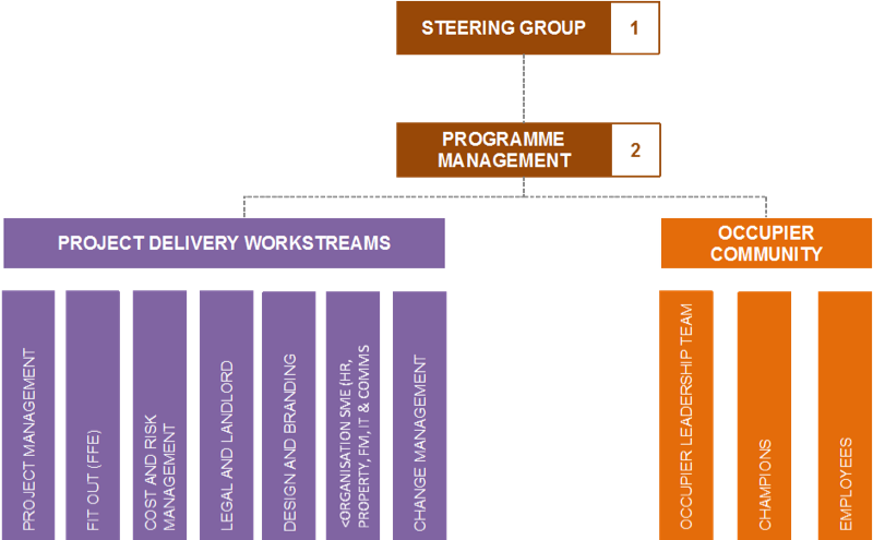 organisational-change-management-team-Change Management Series